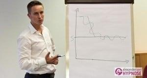 Blitzhypnose lernen im Blitzhypnose Seminar von Alexander Seel